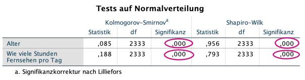 test-normalverteilung-spss