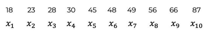 gerade-datenreihe-zentralwert