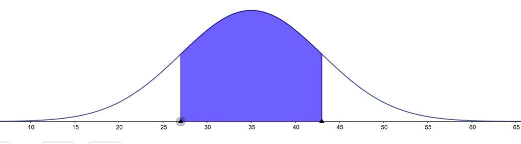 dichtefunktion-normalverteilung